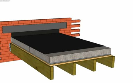 Warm Flat Roof Construction Explained